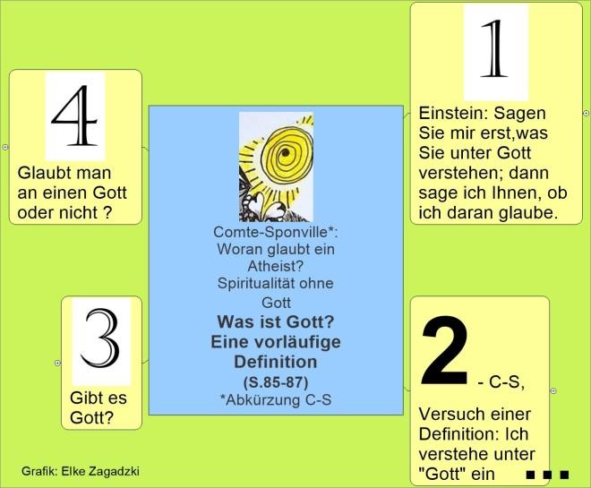 ComteSponville Große Schrift Übersicht