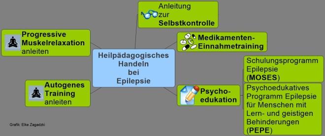 EpilepsieHpHandeln