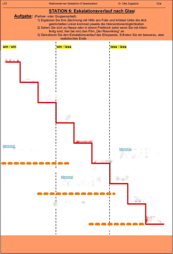 22aStation6GlaslArbeitsauftrag zur Grafik